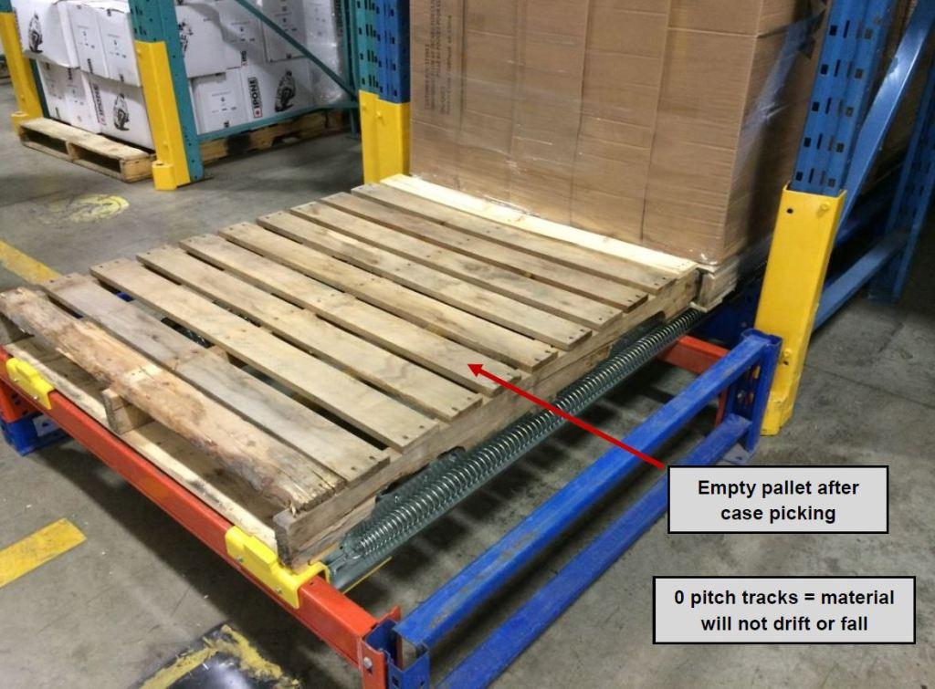 Spring-Rail Pushback Pallet Rack empty pallet