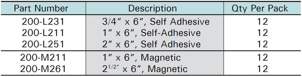 Rivet Shelving Shelving Label Holders Size Chart